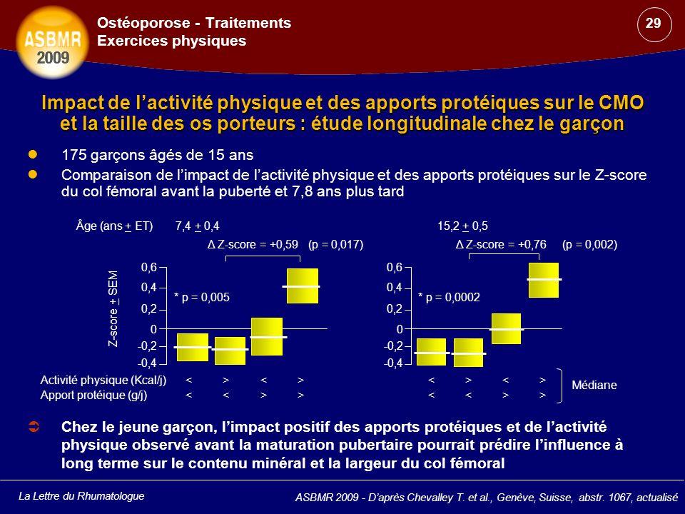 La Lettre du Rhumatologue ASBMR 2009 - Daprès Chevalley T. et al., Genève, Suisse, abstr. 1067, actualisé Ostéoporose - Traitements Exercices physique