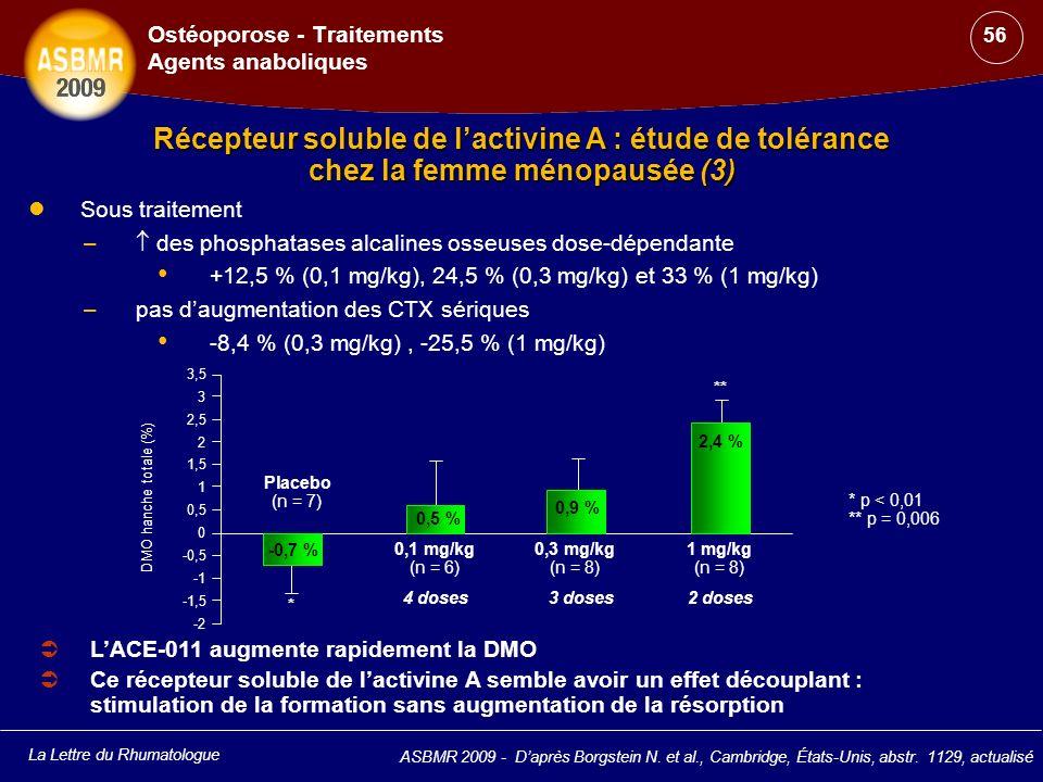 La Lettre du Rhumatologue ASBMR 2009 - Daprès Borgstein N. et al., Cambridge, États-Unis, abstr. 1129, actualisé Récepteur soluble de lactivine A : ét