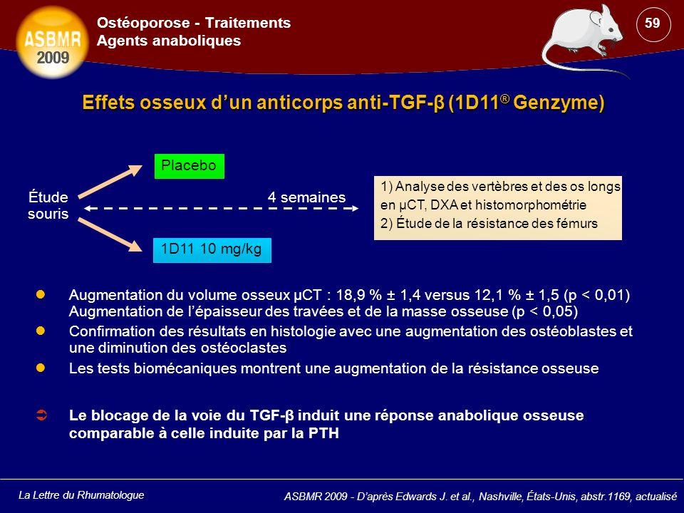 La Lettre du Rhumatologue Ostéoporose - Traitements Agents anaboliques ASBMR 2009 - Daprès Edwards J. et al., Nashville, États-Unis, abstr.1169, actua