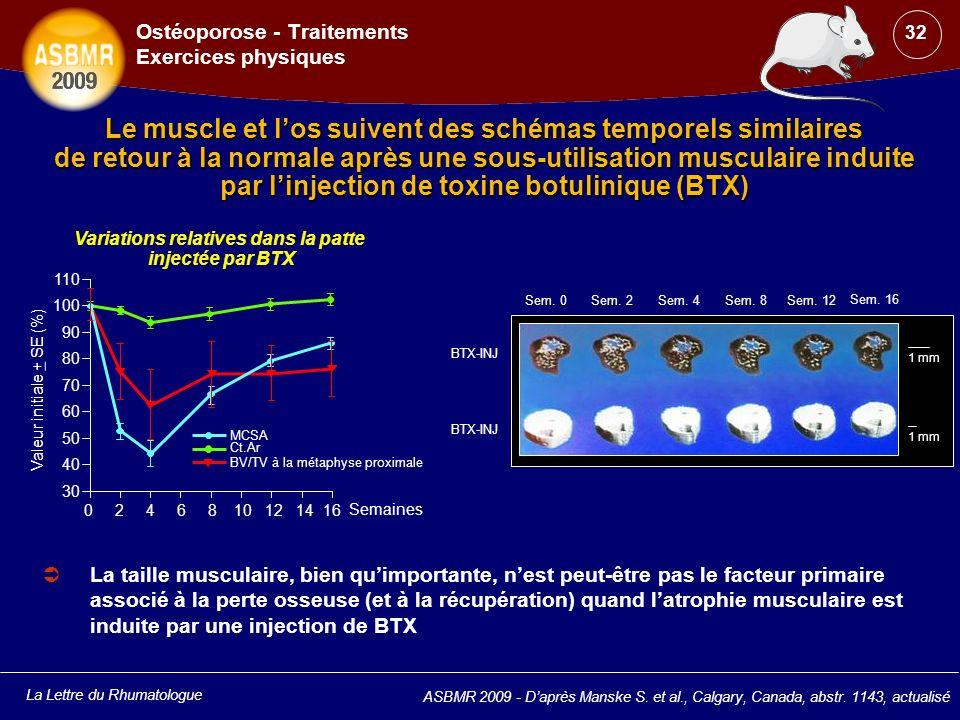 La Lettre du Rhumatologue ASBMR 2009 - Daprès Manske S. et al., Calgary, Canada, abstr. 1143, actualisé Ostéoporose - Traitements Exercices physiques