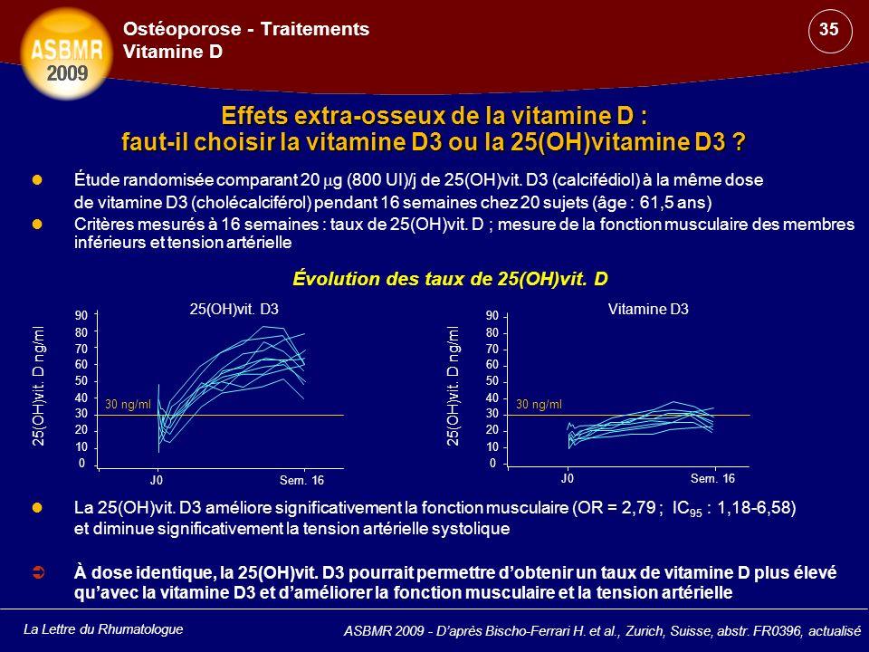La Lettre du Rhumatologue Étude randomisée comparant 20 g (800 UI)/j de 25(OH)vit. D3 (calcifédiol) à la même dose de vitamine D3 (cholécalciférol) pe