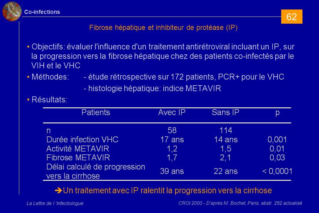 Co-infections La Lettre de l Infectiologue Fibrose hépatique et inhibiteur de protéase (IP) Objectifs: évaluer l influence d un traitement antirétroviral incluant un IP, sur la progression vers la fibrose hépatique chez des patients co-infectés par le VIH et le VHC Méthodes: - étude rétrospective sur 172 patients, PCR+ pour le VHC - histologie hépatique: indice METAVIR Résultats: Un traitement avec IP ralentit la progression vers la cirrhose CROI 2000 - Daprès M.