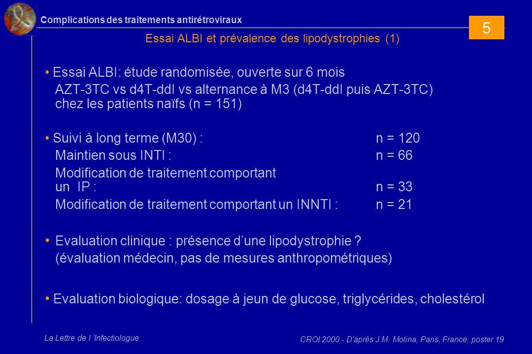 Complications des traitements antirétroviraux La Lettre de l Infectiologue Essai ALBI et prévalence des lipodystrophies (1) Essai ALBI: étude randomis