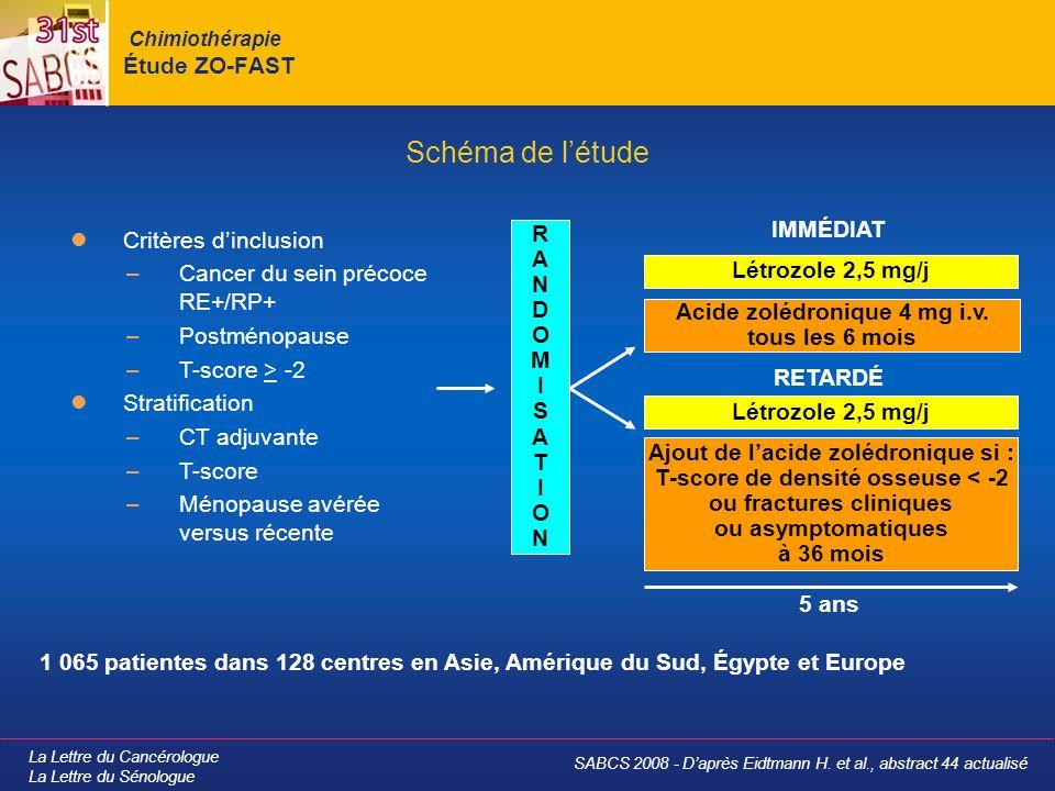 La Lettre du Cancérologue La Lettre du Sénologue Chimiothérapie Étude ZO-FAST Schéma de létude SABCS 2008 - Daprès Eidtmann H. et al., abstract 44 act