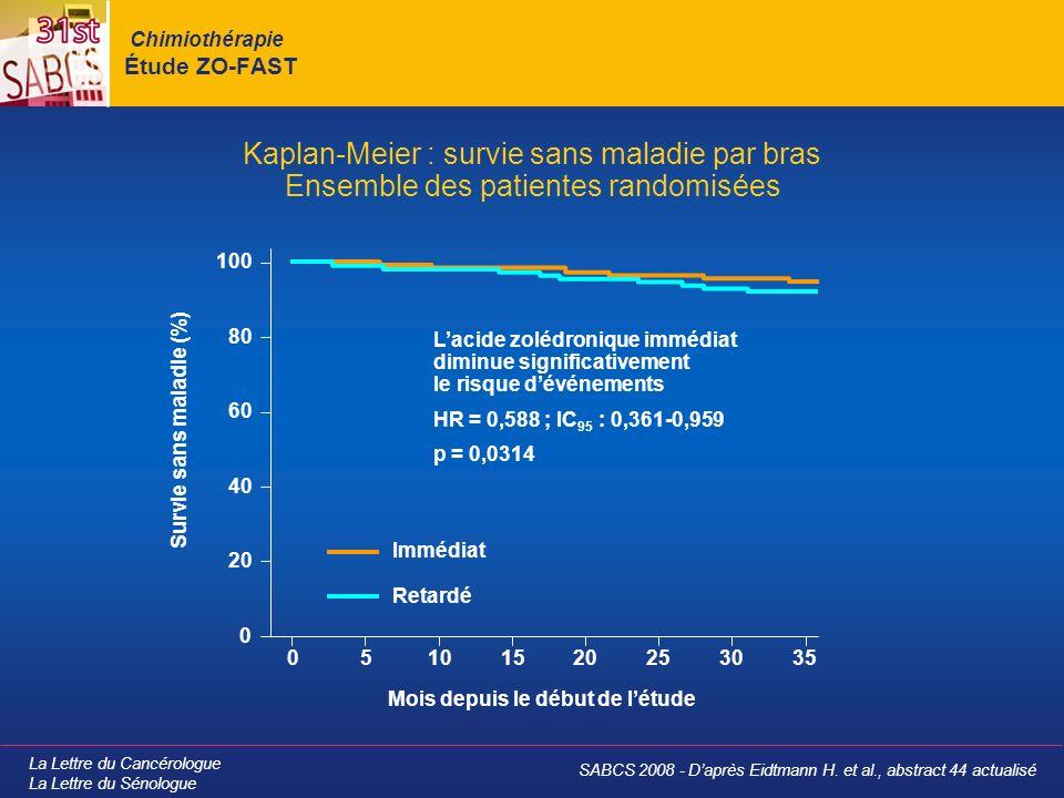 La Lettre du Cancérologue La Lettre du Sénologue Chimiothérapie Étude ZO-FAST Kaplan-Meier : survie sans maladie par bras Ensemble des patientes rando