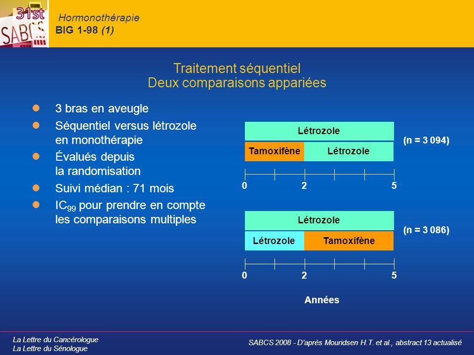 La Lettre du Cancérologue La Lettre du Sénologue Hormonothérapie BIG 1-98 (1) 3 bras en aveugle Séquentiel versus létrozole en monothérapie Évalués de