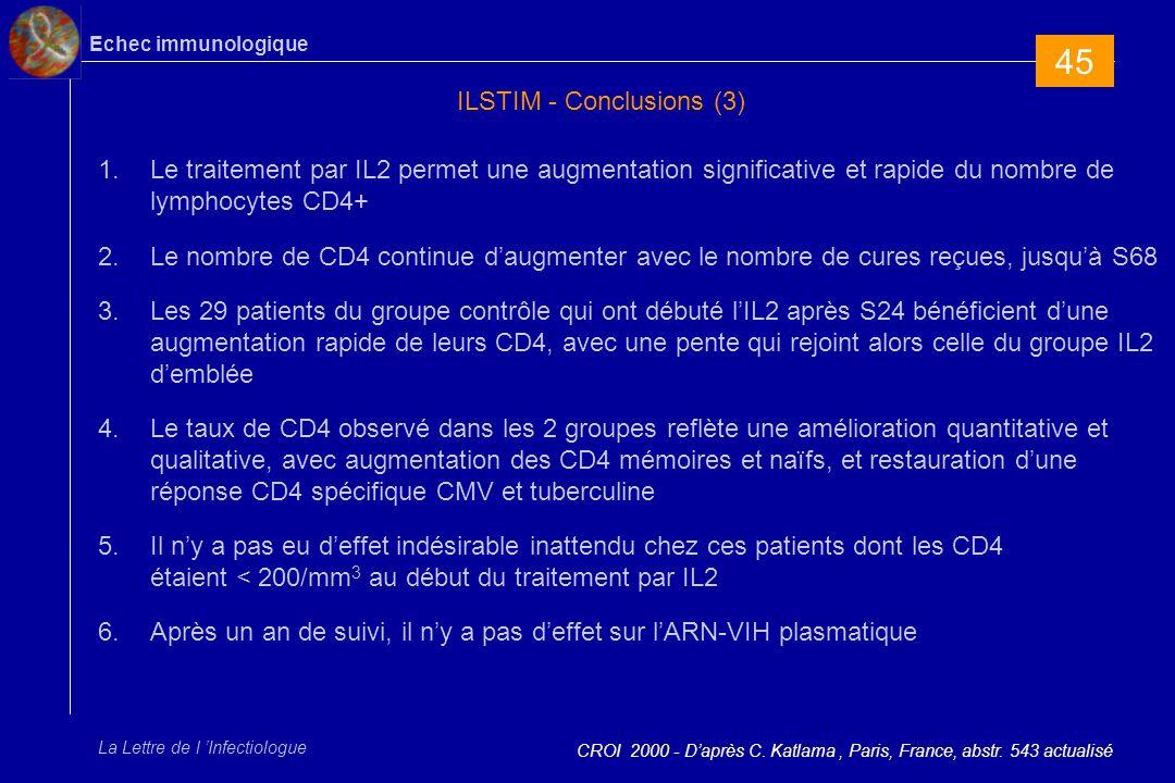 Echec immunologique La Lettre de l Infectiologue 1.Le traitement par IL2 permet une augmentation significative et rapide du nombre de lymphocytes CD4+
