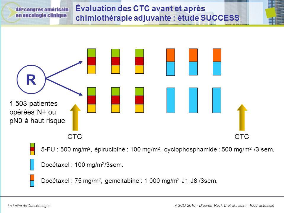 La Lettre du Cancérologue Évaluation des CTC avant et après chimiothérapie adjuvante : étude SUCCESS 5-FU : 500 mg/m 2, épirucibine : 100 mg/m 2, cycl