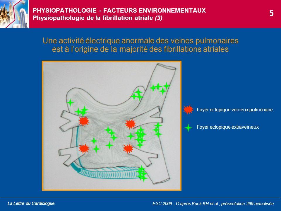 La Lettre du Cardiologue PHYSIOPATHOLOGIE - FACTEURS ENVIRONNEMENTAUX Physiopathologie de la fibrillation atriale (3) Une activité électrique anormale