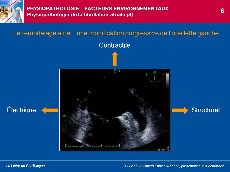 La Lettre du Cardiologue ESC 2009 - Daprès Ehrlich JR et al., présentation 294 actualisée PHYSIOPATHOLOGIE - FACTEURS ENVIRONNEMENTAUX Physiopathologi