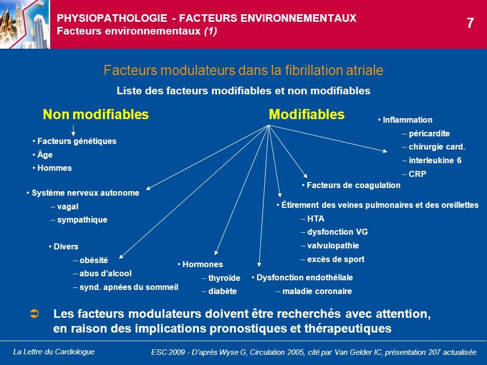 La Lettre du Cardiologue Liste des facteurs modifiables et non modifiables PHYSIOPATHOLOGIE - FACTEURS ENVIRONNEMENTAUX Facteurs environnementaux (1)