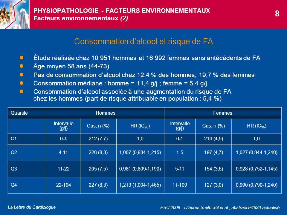 La Lettre du Cardiologue ESC 2009 - Daprès Smith JG et al., abstract P4838 actualisé PHYSIOPATHOLOGIE - FACTEURS ENVIRONNEMENTAUX Facteurs environneme