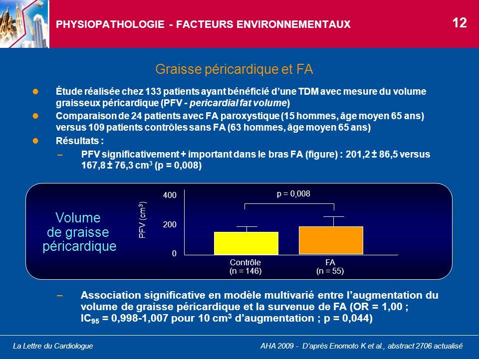 La Lettre du CardiologueAHA 2009 - Daprès Enomoto K et al., abstract 2706 actualisé PHYSIOPATHOLOGIE - FACTEURS ENVIRONNEMENTAUX Étude réalisée chez 1