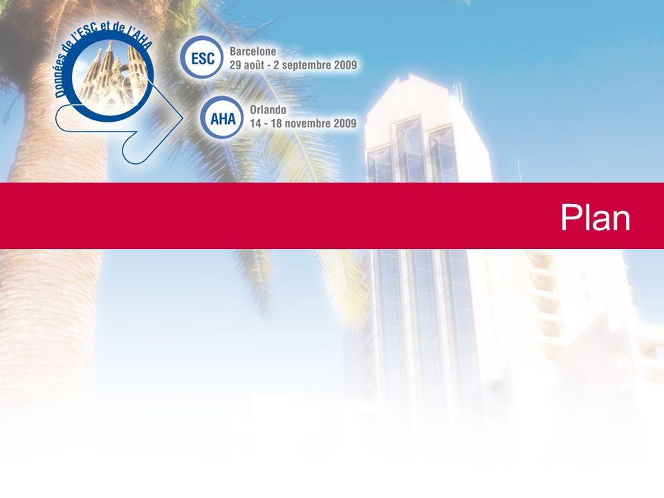 La Lettre du Cardiologue TRAITEMENTS Étude RECORD-AF (2) Deux critères principaux dévaluation à M12 Taux de succès thérapeutique Incidence des événements cardiaques majeurs V0 inclusion V1 6 mois V2 12 mois Critères dinclusion – Âge 18 ans – FA < 1 an – Rythme sinusal ou FA – Éligibles à un traitement pharmacologique de la FA Critères dexclusion – FA permanente – FA due à une cause transitoire – FA post-opératoire n = 2 528 n = 3 076 Contrôle de la fréquence : 45,1 % Contrôle du rythme : 54,9 % 0204060 64 ESC 2009 - Daprès Camm AJ et al., Late Breaking, abstract 107 actualisé