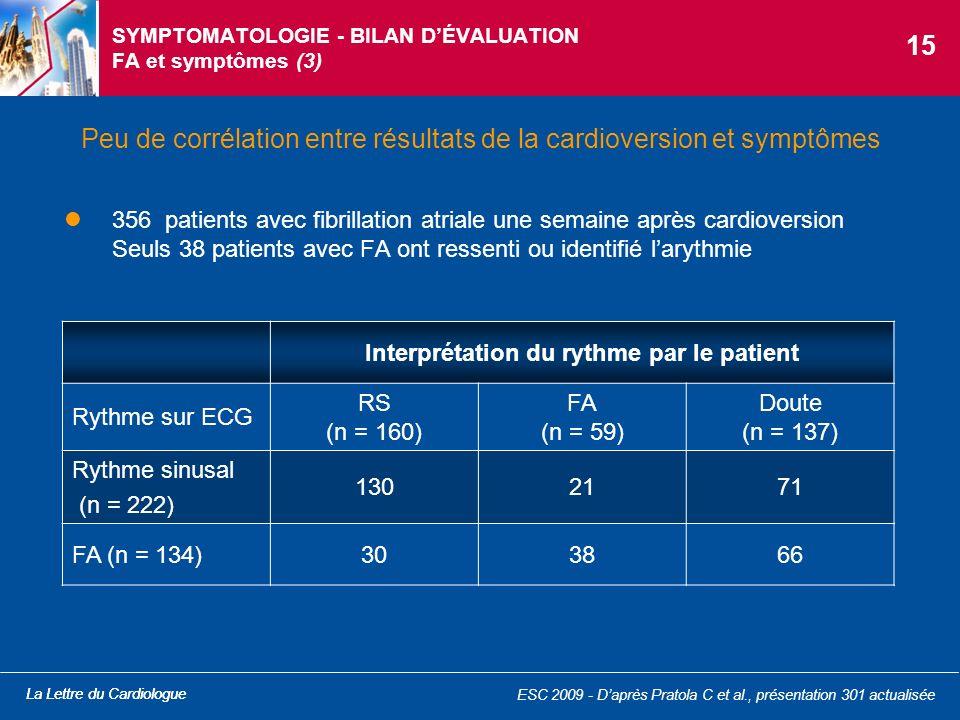 La Lettre du Cardiologue ESC 2009 - Daprès Pratola C et al., présentation 301 actualisée SYMPTOMATOLOGIE - BILAN DÉVALUATION FA et symptômes (3) 356 p