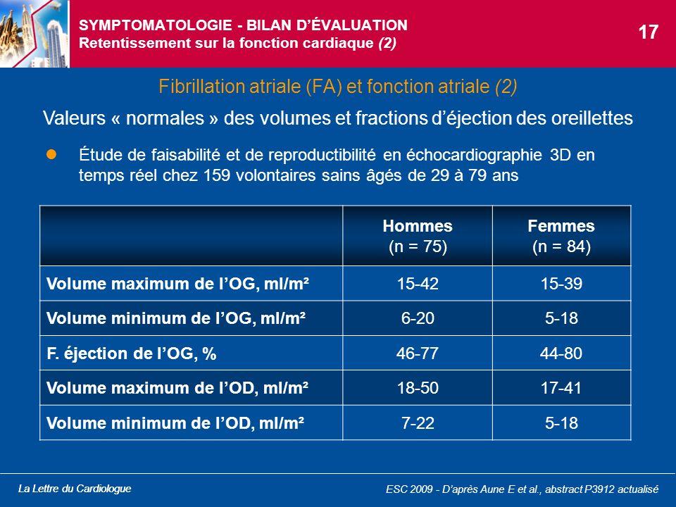 La Lettre du Cardiologue SYMPTOMATOLOGIE - BILAN DÉVALUATION Retentissement sur la fonction cardiaque (2) Étude de faisabilité et de reproductibilité