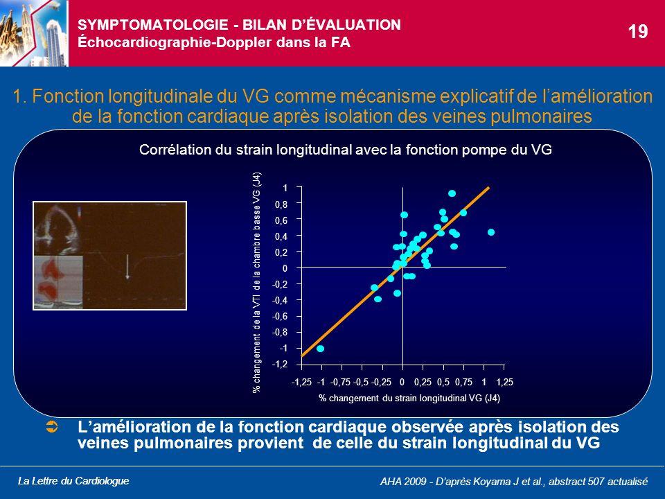 La Lettre du Cardiologue SYMPTOMATOLOGIE - BILAN DÉVALUATION Échocardiographie-Doppler dans la FA Lamélioration de la fonction cardiaque observée aprè