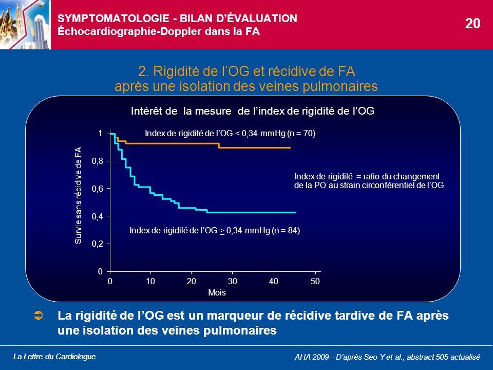 La Lettre du Cardiologue SYMPTOMATOLOGIE - BILAN DÉVALUATION Échocardiographie-Doppler dans la FA 2. Rigidité de lOG et récidive de FA après une isola