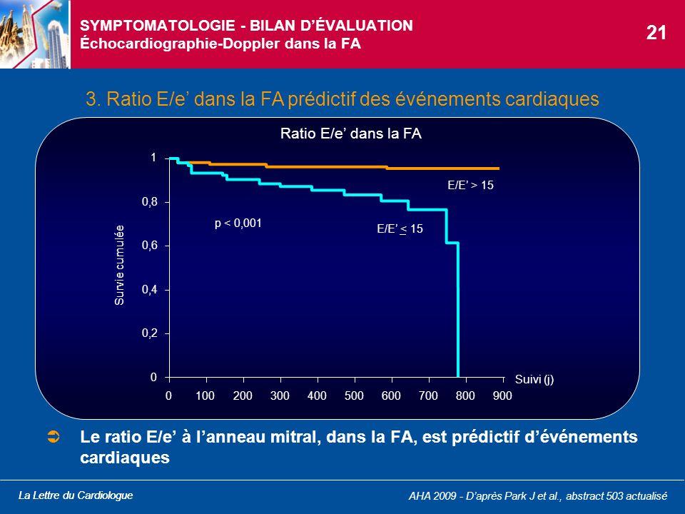 La Lettre du Cardiologue SYMPTOMATOLOGIE - BILAN DÉVALUATION Échocardiographie-Doppler dans la FA 3. Ratio E/e dans la FA prédictif des événements car