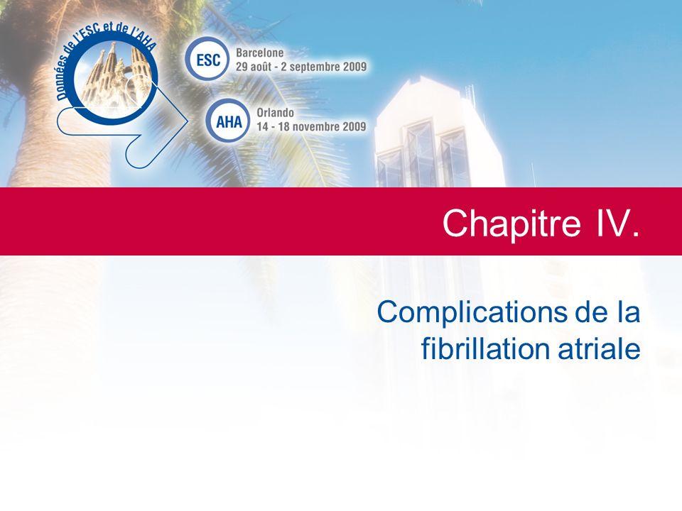 LESC de A à Z La Lettre du Cardiologue Chapitre IV. Complications de la fibrillation atriale