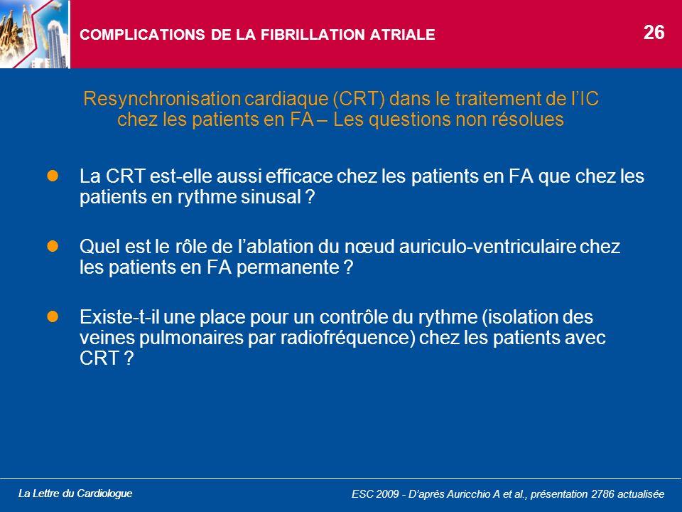 La Lettre du Cardiologue ESC 2009 - Daprès Auricchio A et al., présentation 2786 actualisée COMPLICATIONS DE LA FIBRILLATION ATRIALE La CRT est-elle a
