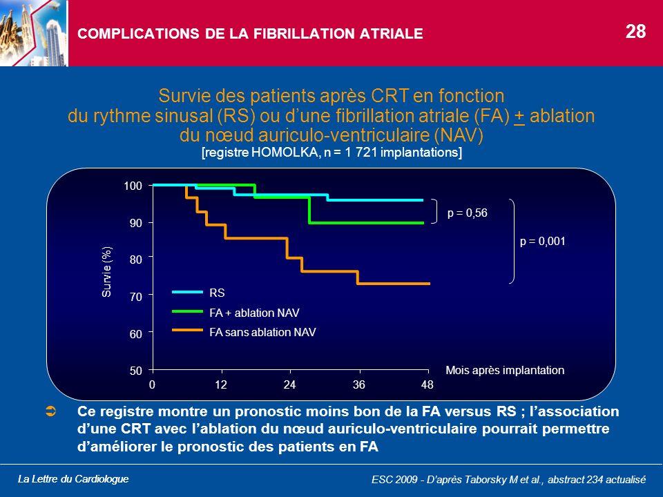 La Lettre du Cardiologue Survie des patients après CRT en fonction du rythme sinusal (RS) ou dune fibrillation atriale (FA) + ablation du nœud auricul