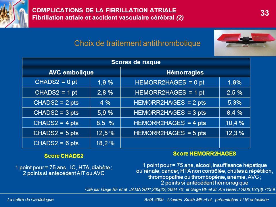 La Lettre du Cardiologue COMPLICATIONS DE LA FIBRILLATION ATRIALE Fibrillation atriale et accident vasculaire cérébral (2) Choix de traitement antithr