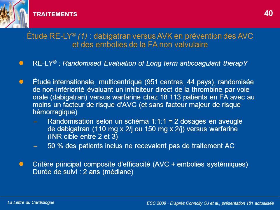 La Lettre du Cardiologue ESC 2009 - Daprès Connolly SJ et al., présentation 181 actualisée TRAITEMENTS RE-LY ® : Randomised Evaluation of Long term an