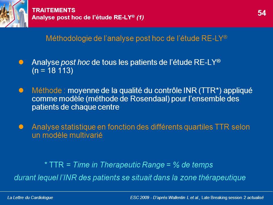 La Lettre du CardiologueESC 2009 - Daprès Wallentin L et al., Late Breaking session 2 actualisé TRAITEMENTS Analyse post hoc de létude RE-LY ® (1) Ana