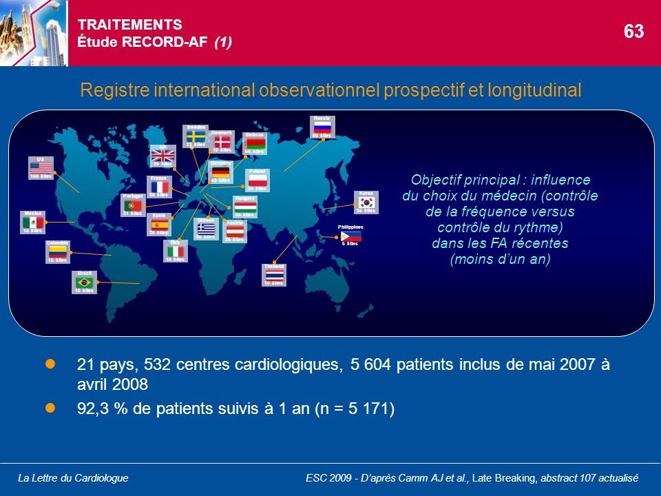 La Lettre du CardiologueESC 2009 - Daprès Camm AJ et al., Late Breaking, abstract 107 actualisé TRAITEMENTS Étude RECORD-AF (1) 21 pays, 532 centres c