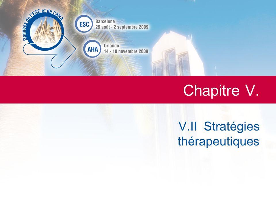 LESC de A à Z La Lettre du Cardiologue Chapitre V. V.II Stratégies thérapeutiques