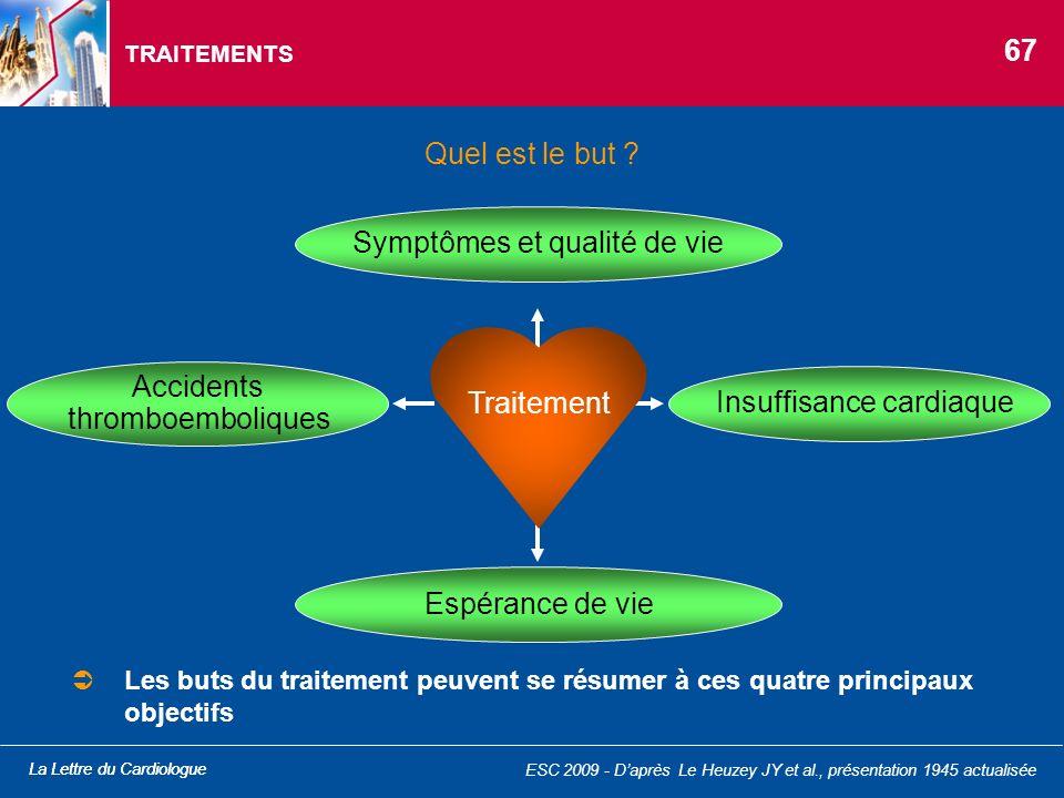 La Lettre du Cardiologue TRAITEMENTS Quel est le but ? Les buts du traitement peuvent se résumer à ces quatre principaux objectifs ESC 2009 - Daprès L