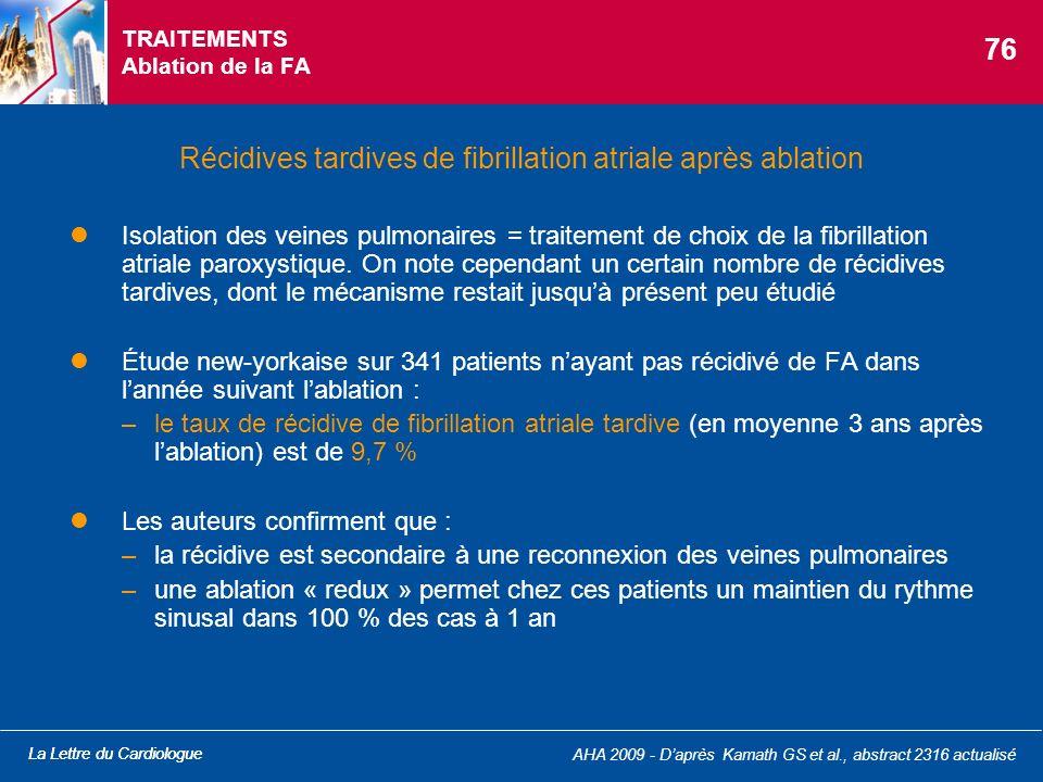 La Lettre du Cardiologue AHA 2009 - Daprès Kamath GS et al., abstract 2316 actualisé TRAITEMENTS Ablation de la FA Isolation des veines pulmonaires =