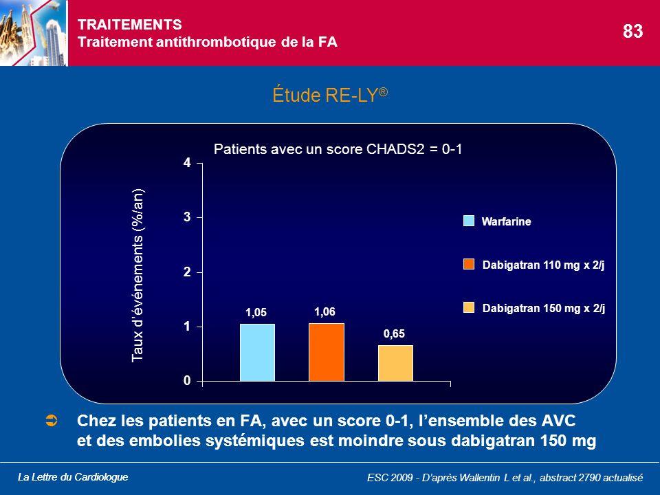 La Lettre du Cardiologue TRAITEMENTS Traitement antithrombotique de la FA Étude RE-LY ® Chez les patients en FA, avec un score 0-1, lensemble des AVC
