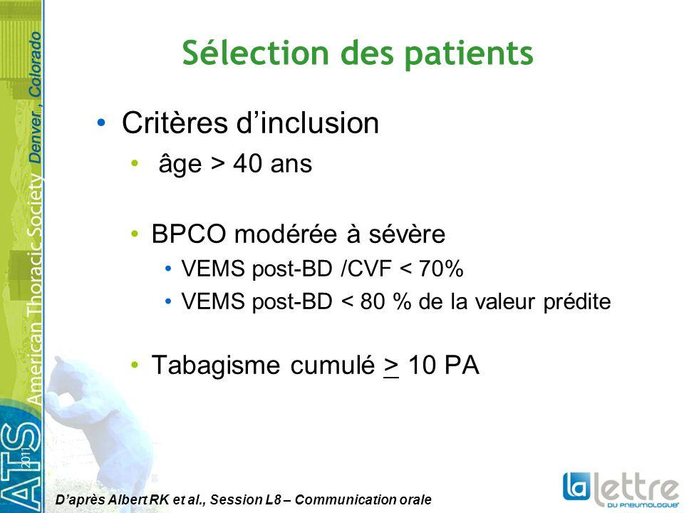 Sélection des patients Critères dinclusion âge > 40 ans BPCO modérée à sévère VEMS post-BD /CVF < 70% VEMS post-BD < 80 % de la valeur prédite Tabagis