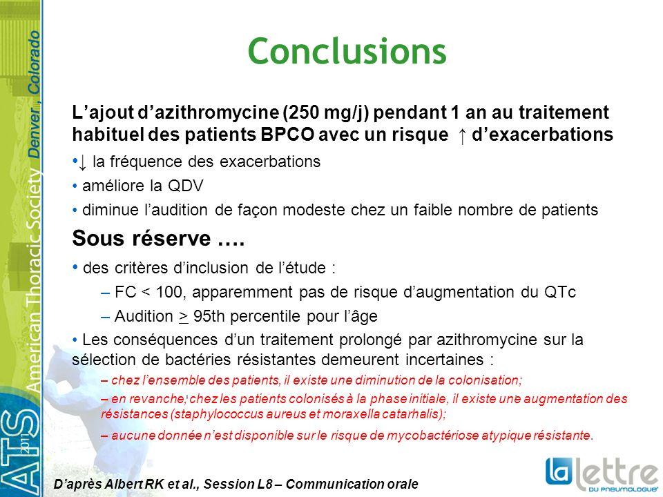 Conclusions Lajout dazithromycine (250 mg/j) pendant 1 an au traitement habituel des patients BPCO avec un risque dexacerbations la fréquence des exacerbations améliore la QDV diminue laudition de façon modeste chez un faible nombre de patients Sous réserve ….