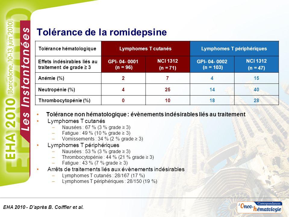 Tolérance de la romidepsine Tolérance non hématologique : évènements indésirables liés au traitement Lymphomes T cutanés – Nausées : 67 % (3 % grade 3