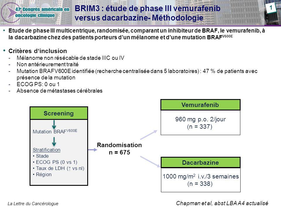 La Lettre du Cancérologue BRIM3 : étude de phase III vemurafenib versus dacarbazine- Méthodologie Etude de phase III multicentrique, randomisée, compa