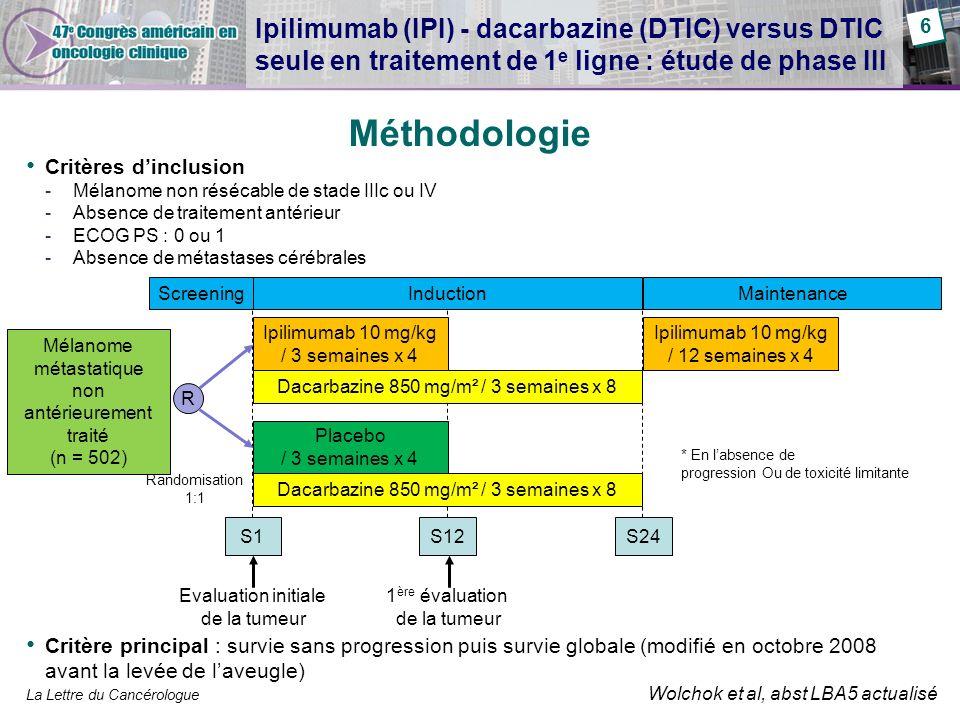 La Lettre du Cancérologue Ipilimumab (IPI) - dacarbazine (DTIC) versus DTIC seule en traitement de 1 e ligne : étude de phase III Wolchok et al, abst