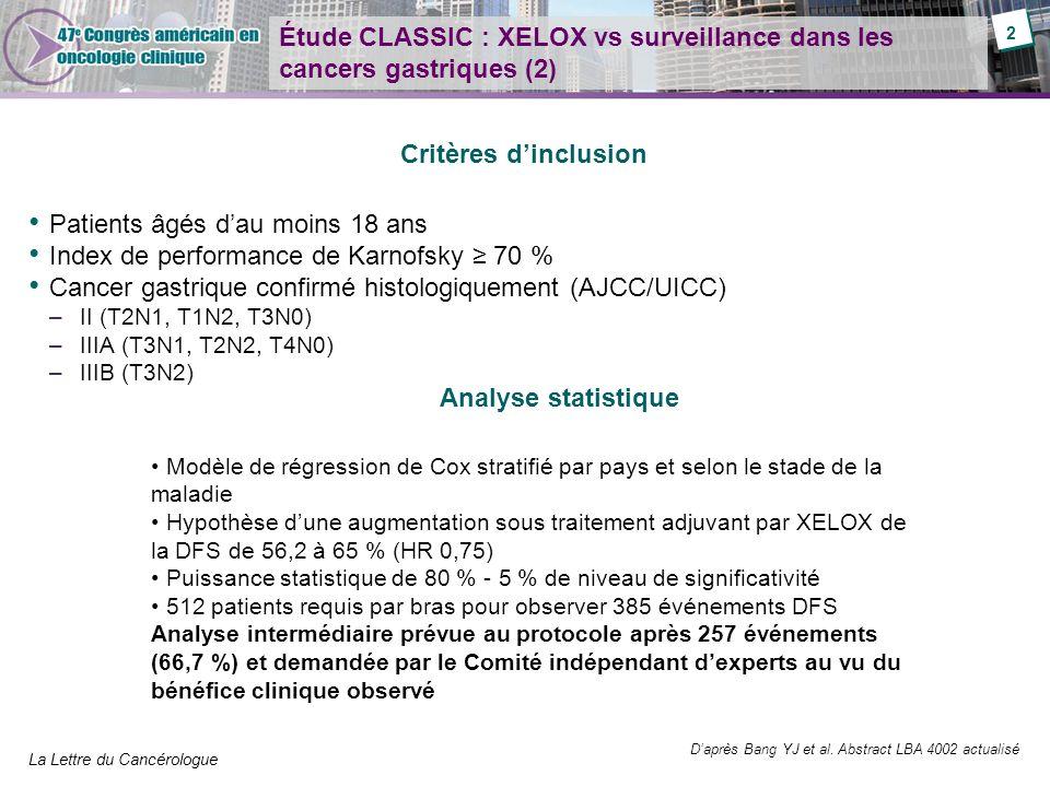 La Lettre du Cancérologue Étude CLASSIC : XELOX vs surveillance dans les cancers gastriques (3) Critère principal : survie sans événement à 3 ans - analyse intermédiaire 0612182430364248 520 515 443 414 410 352 333 286 246 209 186 147 74 58 30 22 10 6 Mois 0 0,2 0,4 0,6 0,8 1,0 probabilité XELOX Observation XELOX (n = 520) Observation (n = 515) 60 % 74 % HR = 0,56 (IC 95 : 0,44-0,72) p < 0,0001 Population en ITT Suivi médian : 34,4 mois (extrêmes 16-51) Daprès Bang YJ et al.