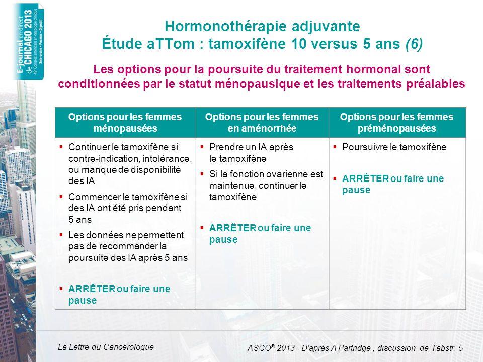La Lettre du Cancérologue Hormonothérapie adjuvante Étude aTTom : tamoxifène 10 versus 5 ans (6) Options pour les femmes ménopausées Options pour les