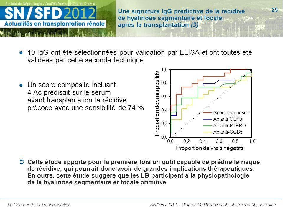 25 SN/SFD 2012 – Daprès M. Delville et al., abstract CI06, actualisé Une signature IgG prédictive de la récidive de hyalinose segmentaire et focale ap