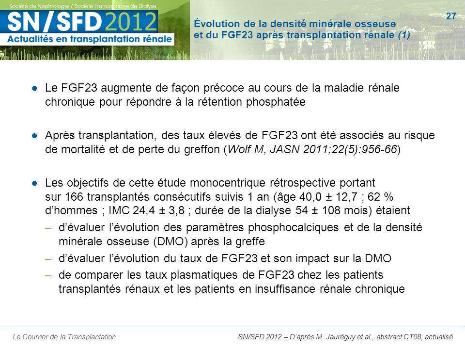 27 SN/SFD 2012 – Daprès M. Jauréguy et al., abstract CT08, actualisé Évolution de la densité minérale osseuse et du FGF23 après transplantation rénale