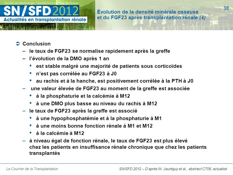 30 SN/SFD 2012 – Daprès M. Jauréguy et al., abstract CT08, actualisé Évolution de la densité minérale osseuse et du FGF23 après transplantation rénale