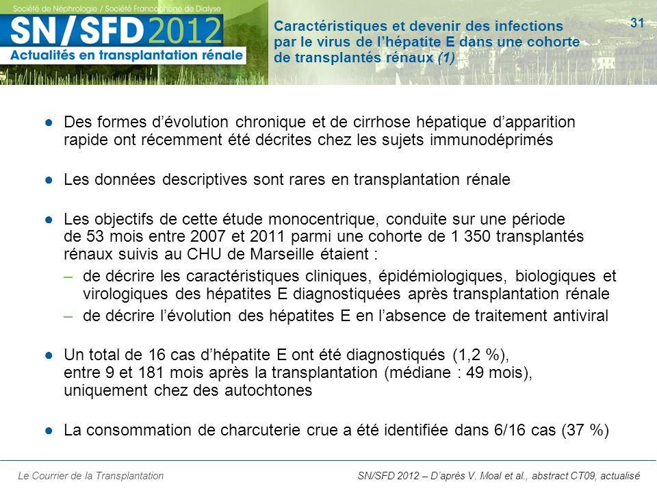 31 SN/SFD 2012 – Daprès V. Moal et al., abstract CT09, actualisé Caractéristiques et devenir des infections par le virus de lhépatite E dans une cohor