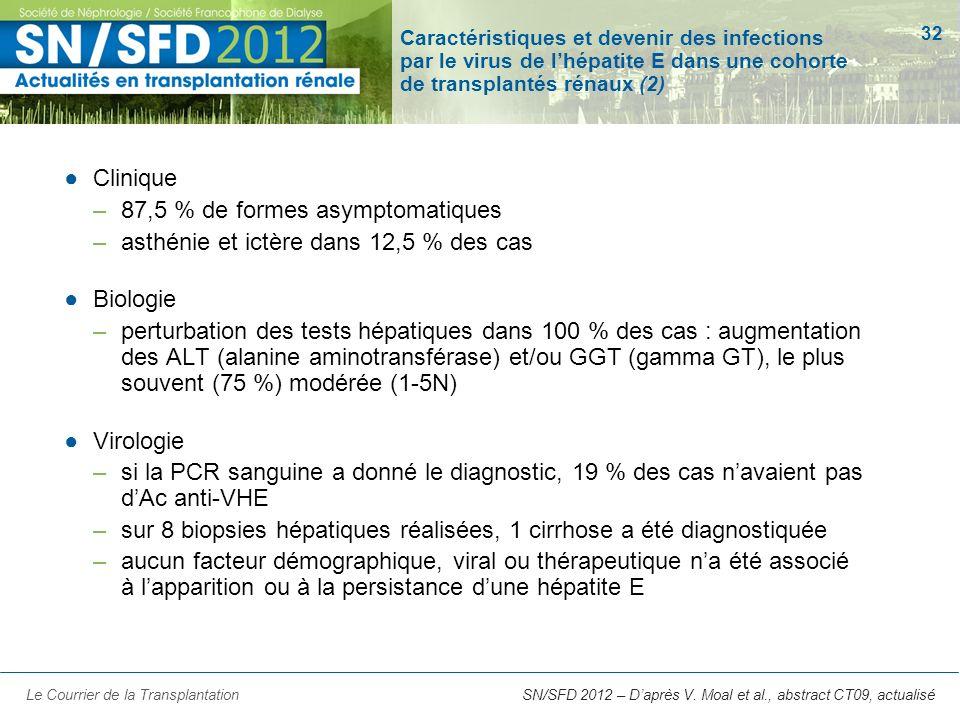 32 SN/SFD 2012 – Daprès V. Moal et al., abstract CT09, actualisé Caractéristiques et devenir des infections par le virus de lhépatite E dans une cohor