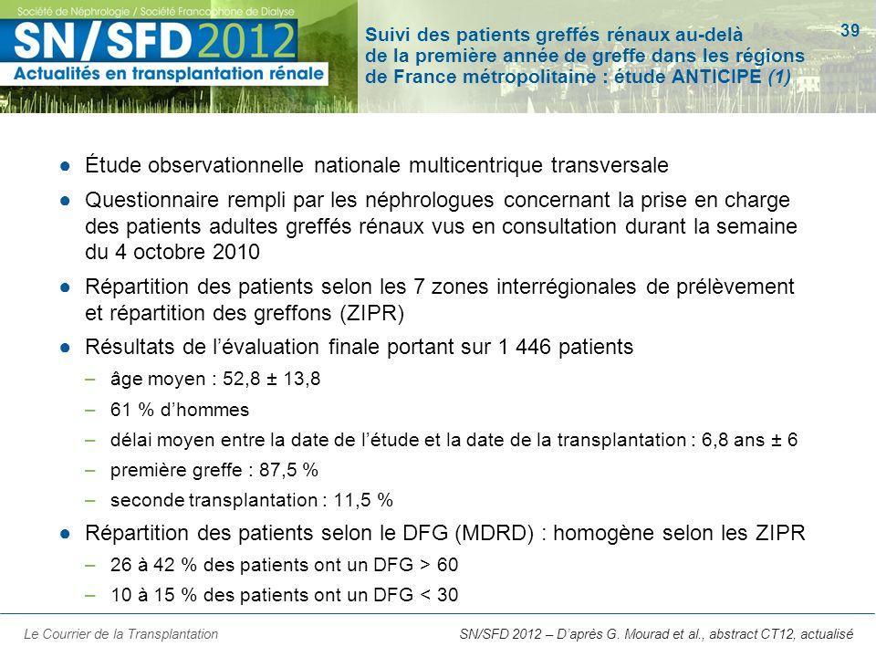 39 SN/SFD 2012 – Daprès G. Mourad et al., abstract CT12, actualisé Suivi des patients greffés rénaux au-delà de la première année de greffe dans les r