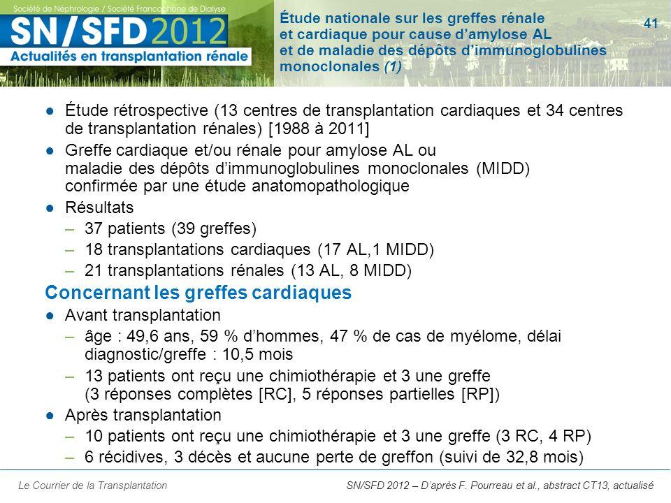 41 SN/SFD 2012 – Daprès F. Pourreau et al., abstract CT13, actualisé Étude nationale sur les greffes rénale et cardiaque pour cause damylose AL et de