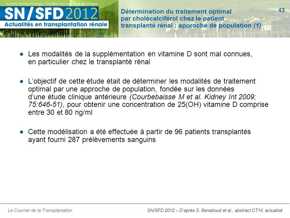 43 SN/SFD 2012 – Daprès S. Benaboud et al., abstract CT14, actualisé Détermination du traitement optimal par cholécalciférol chez le patient transplan