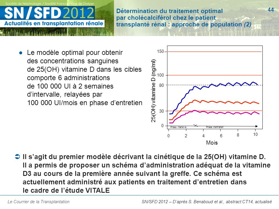 44 Détermination du traitement optimal par cholécalciférol chez le patient transplanté rénal : approche de population (2) Le modèle optimal pour obten